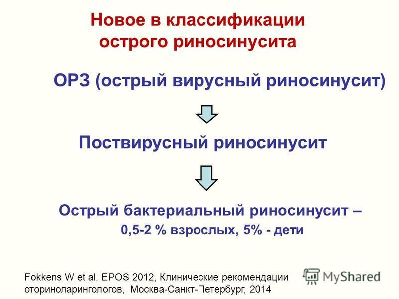 Новое в классификации острого риносинусита ОРЗ (острый вирусный риносинусит) Fokkens W et al. EPOS 2012, Клинические рекомендации оториноларингологов, Москва-Санкт-Петербург, 2014 Поствирусный риносинусит Острый бактериальный риносинусит – 0,5-2 % вз