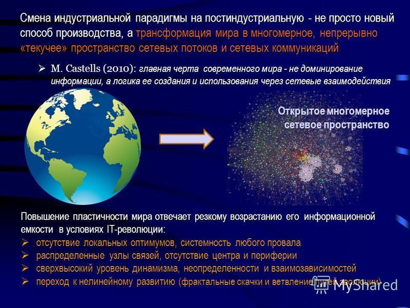 Смена индустриальной парадигмы на постиндустриальную - не просто новый способ производства, а трансформация мира в многомерное, непрерывно «текучее» пространство сетевых потоков и сетевых коммуникаций Открытое многомерное сетевое пространство Повышен