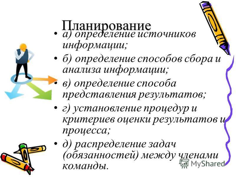 Планирование а) определение источников информации; б) определение способов сбора и анализа информации; в) определение способа представления результатов; г) установление процедур и критериев оценки результатов и процесса; д) распределение задач (обяза