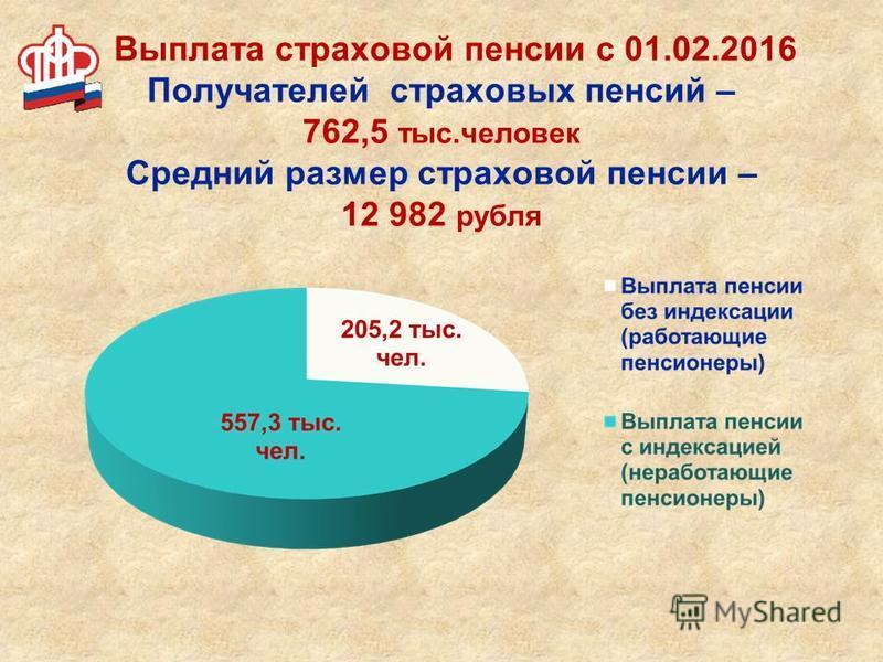 Выплата страховой пенсии с 01.02.2016 Получателей страховых пенсий – 762,5 тыс.человек Средний размер страховой пенсии – 12 982 рубля