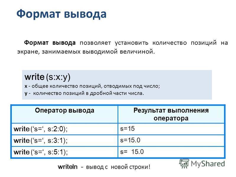 Формат вывода Формат вывода позволяет установить количество позиций на экране, занимаемых выводимой величиной. Оператор вывода Результат выполнения оператора write ( s=, s:2:0); s=15 write ( s=, s:3:1); s=15.0 write ( s=, s:5:1); s= 15.0 write ( s:x: