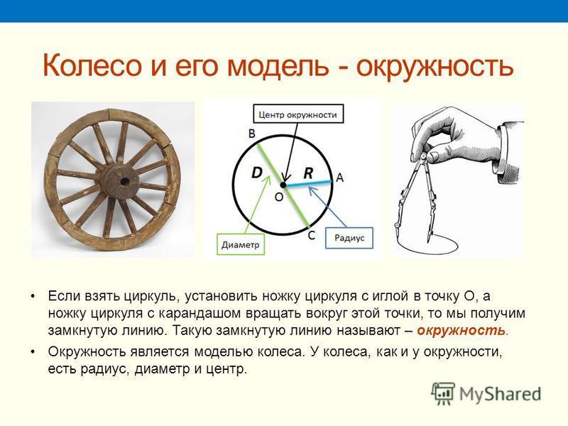 Колесо и его модель - окружность Если взять циркуль, установить ножку циркуля с иглой в точку O, а ножку циркуля с карандашом вращать вокруг этой точки, то мы получим замкнутую линию. Такую замкнутую линию называют – окружность. Окружность является м