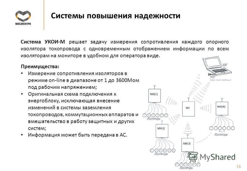 Система УКОИ-М решает задачу измерения сопротивления каждого опорного изолятора токопровода с одновременным отображением информации по всем изоляторам на мониторе в удобном для оператора виде. Преимущества: Измерение сопротивления изоляторов в режиме