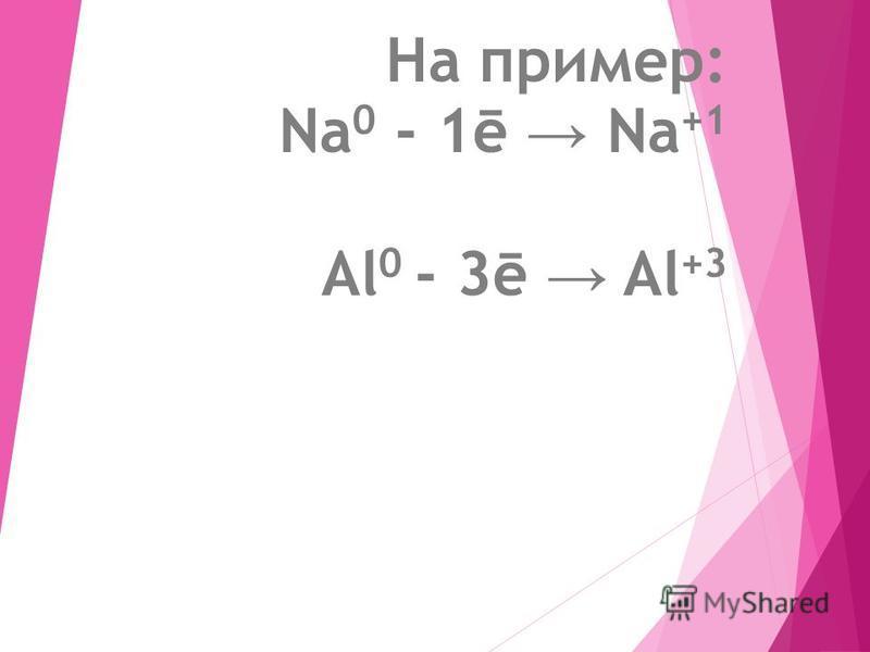 Поэтому в химических реакциях атомы металлов отдают электроны и являются восстановителями.