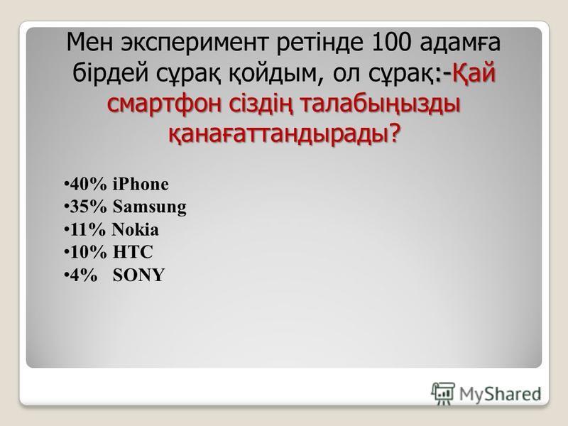 :-Қай смартфон сіздің талабыңызды қанағаттандырады? Мен эксперимент ретінде 100 адамға бірдей сұрақ қойдым, ол сұрақ:-Қай смартфон сіздің талабыңызды қанағаттандырады? 2 40% iPhone 35% Samsung 11% Nokia 10% HTC 4% SONY