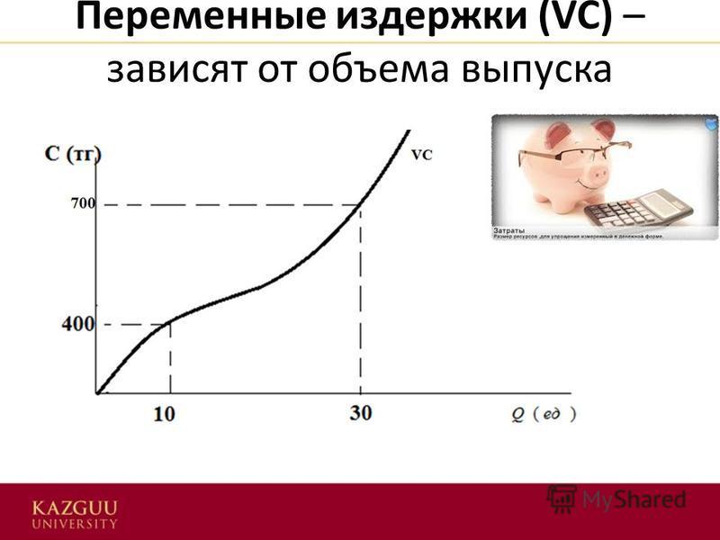 Переменные издержки (VC) – зависят от объема выпуска