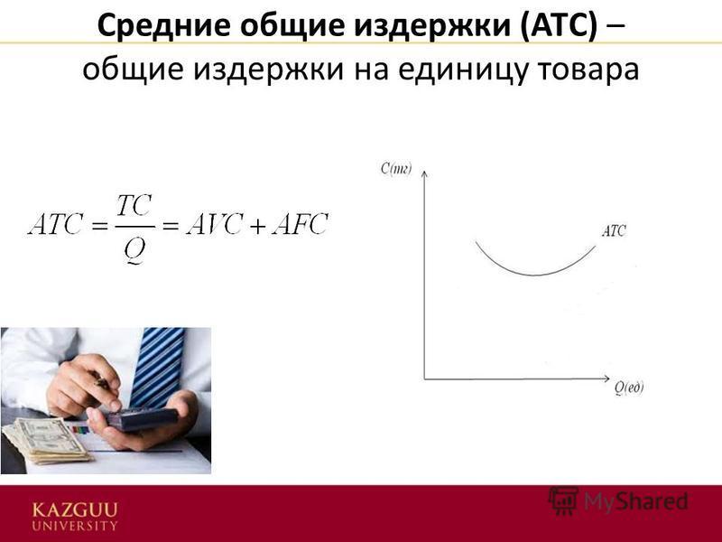 Средние общие издержки (АТC) – общие издержки на единицу товара