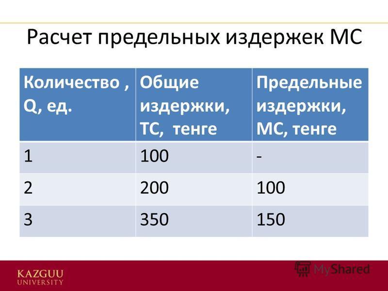 Расчет предельных издержек МС Количество, Q, ед. Общие издержки, ТС, тенге Предельные издержки, МС, тенге 1100- 2200100 3350150
