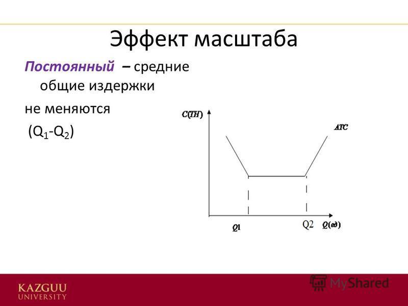 Эффект масштаба Постоянный – средние общие издержки не меняются (Q 1 -Q 2 )