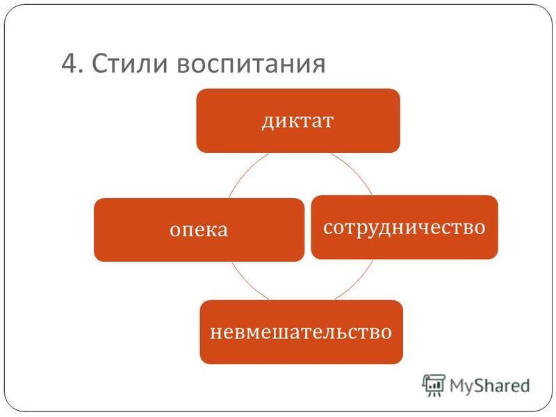 4. Стили воспитания диктат сотрудничество невмешательство опека