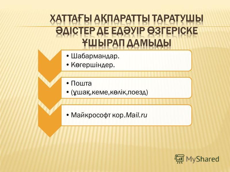 Шабармандар. К ө гершіндер. Пошта ( ұ ша қ,кеме,к ө лік,поезд) Майкрософт кор.Mail.ru
