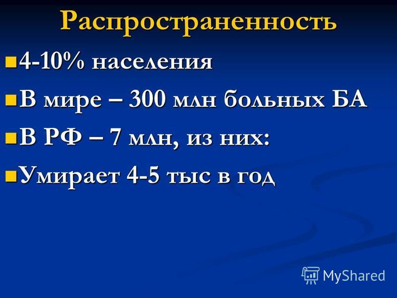 Распространенность 4-10% населения 4-10% населения В мире – 300 млн больных БА В мире – 300 млн больных БА В РФ – 7 млн, из них: В РФ – 7 млн, из них: Умирает 4-5 тыс в год Умирает 4-5 тыс в год