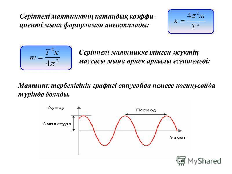 Маятник тербелісінің графигі синусойда немесе косинусойда түрінде болады. Серіппелі маятниктің қатаңдық коэффи- циенті мына формуламен анықталады: Серіппелі маятникке ілінген жүктің массасы мына өрнек арқылы есептеледі:
