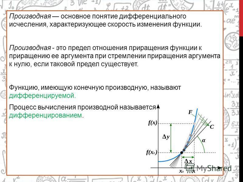 Производная основное понятие дифференциального исчисления, характеризующее скорость изменения функции. Производная - это предел отношения приращения функции к приращению ее аргумента при стремлении приращения аргумента к нулю, если таковой предел сущ