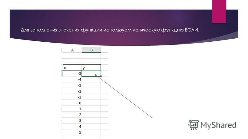 Для заполнения значения функции используем логическую функцию ЕСЛИ.