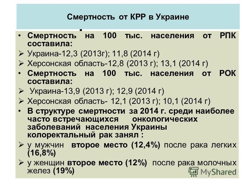 Смертность от РОК Смертность на 100 тыс. населения от РПК составила: Украина-12,3 (2013 г); 11,8 (2014 г) Херсонская область-12,8 (2013 г); 13,1 (2014 г) Смертность на 100 тыс. населения от РОК составила: Украина-13,9 (2013 г); 12,9 (2014 г) Херсонск