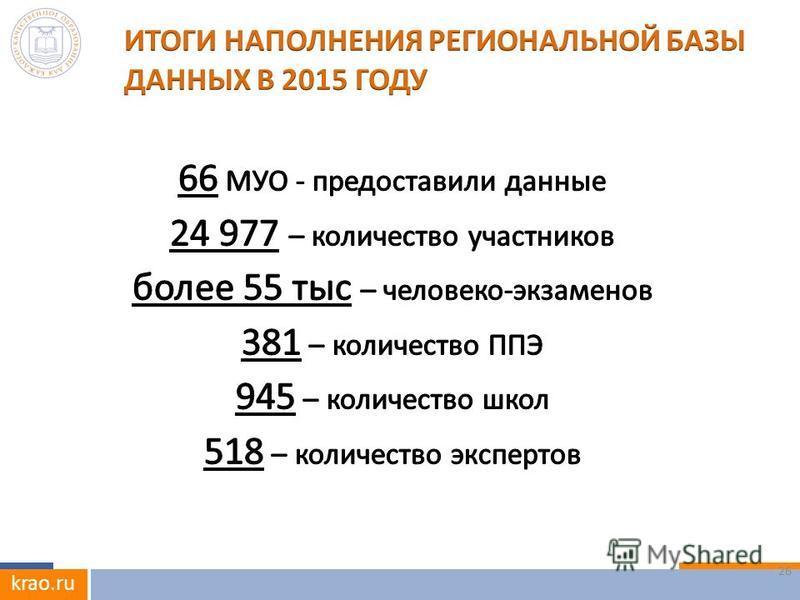 krao.ru 26