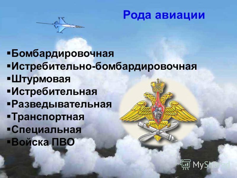 Бомбардировочная Истребительно-бомбардировочная Штурмовая Истребительная Разведывательная Транспортная Специальная Войска ПВО Рода авиации