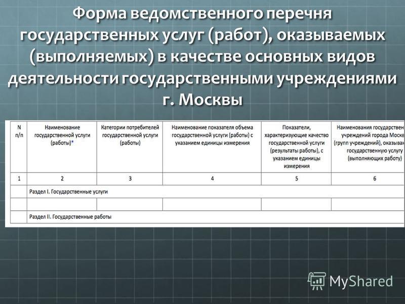 Форма ведомственного перечня государственных услуг (работ), оказываемых (выполняемых) в качестве основных видов деятельности государственными учреждениями г. Москвы
