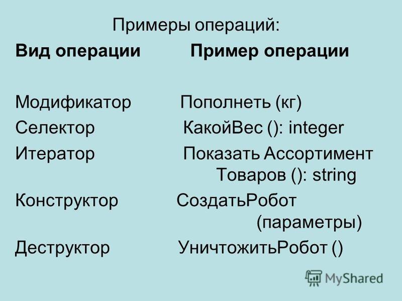Примеры операций: Вид операции Пример операции Модификатор Пополнеть (кг) Селектор Какой Вес (): integer Итератор Показать Ассортимент Товаров (): string Конструктор Создать Робот (параметры) Деструктор Уничтожить Робот ()