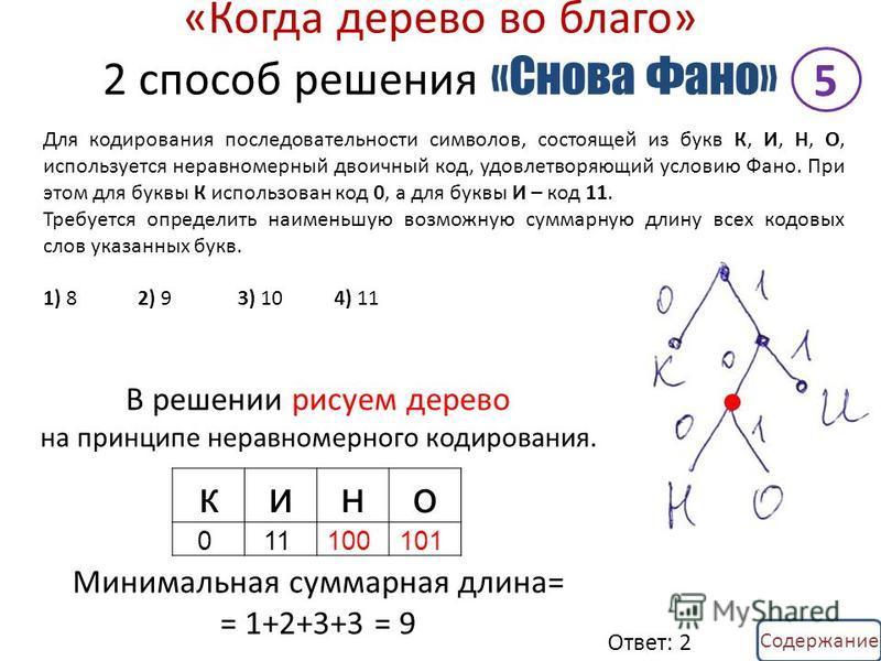 2 способ решения «Снова Фано» В решении рисуем дерево на принципе неравномерного кодирования. Минимальная суммарная длина= = 1+2+3+3 = 9 Для кодирования последовательности символов, состоящей из букв К, И, Н, О, используется неравномерный двоичный ко