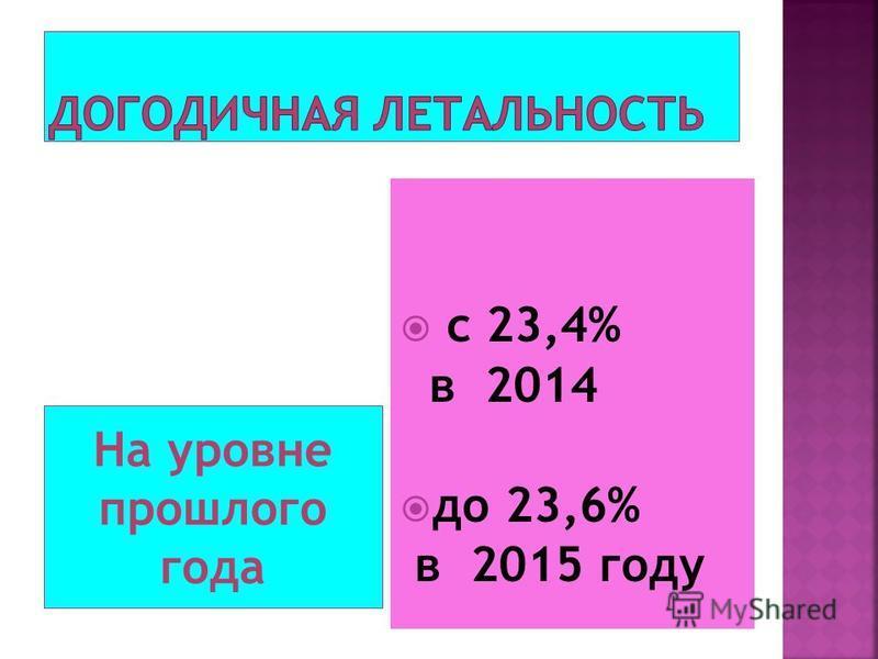 На уровне прошлого года с 23,4% в 2014 до 23,6% в 2015 году