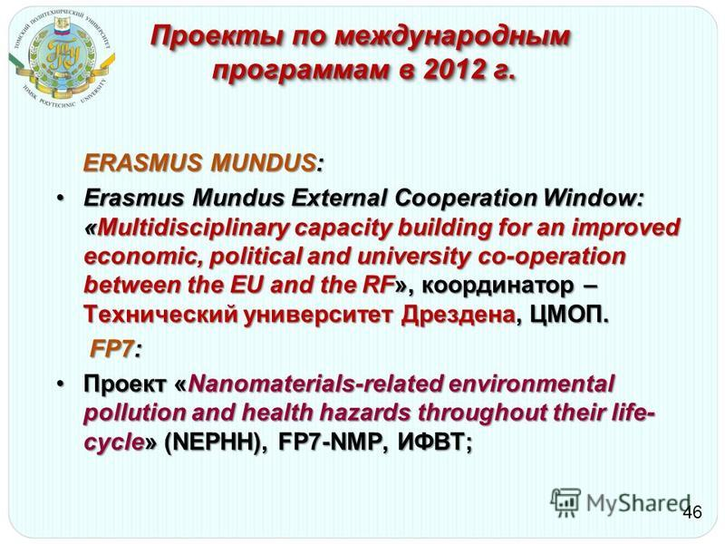 Проекты по международным программам в 2012 г. ERASMUS MUNDUS: Erasmus Mundus External Cooperation Window: «Multidisciplinary capacity building for an improved economic, political and university co-operation between the EU and the RF», координатор – Т