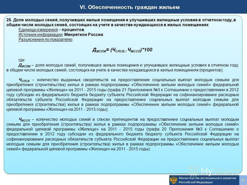 Министерство регионального развития Российской Федерации 39 VI. Обеспеченность граждан жильем 25. Доля молодых семей, получивших жилые помещения и улучшивших жилищные условия в отчетном году, в общем числе молодых семей, состоящих на учете в качестве