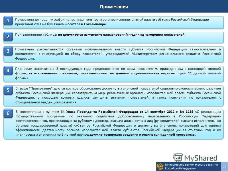 Министерство регионального развития Российской Федерации 49 Примечания Показатели для оценки эффективности деятельности органов исполнительной власти субъекта Российской Федерации представляются на бумажном носителе в 1 экземпляре. 11 При заполнении