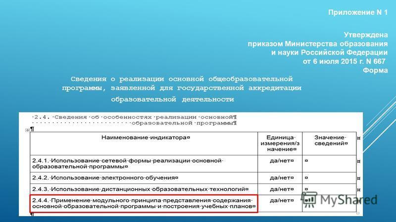 Приложение N 1 Утверждена приказом Министерства образования и науки Российской Федерации от 6 июля 2015 г. N 667 Форма Сведения о реализации основной общеобразовательной программы, заявленной для государственной аккредитации образовательной деятельно