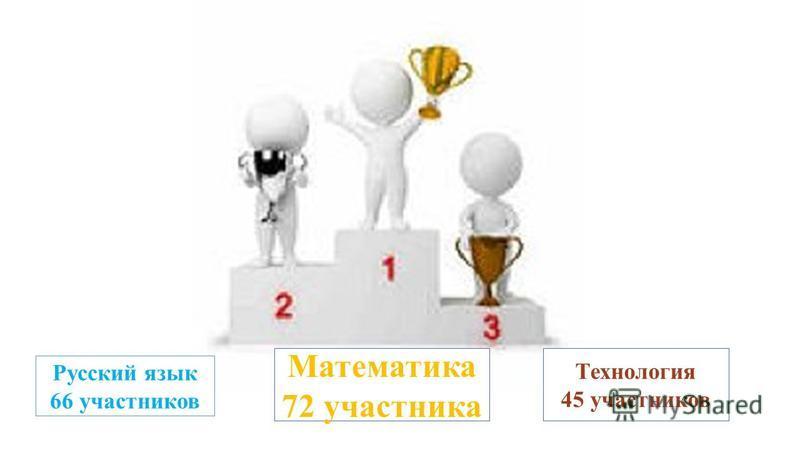 Математика 72 участника Русский язык 66 участников Технология 45 участников