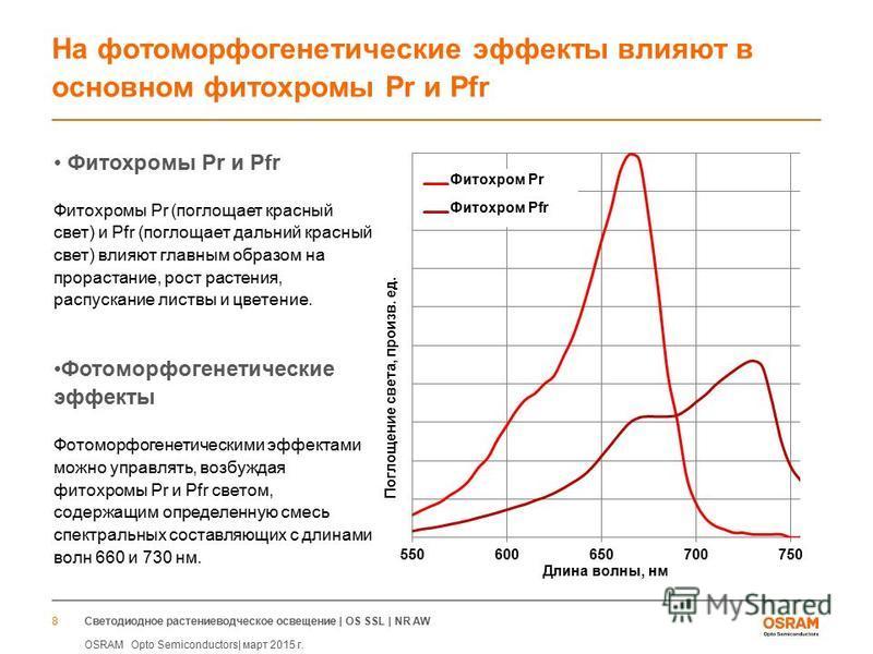 Светодиодное растениеводческое освещение | OS SSL | NR AW OSRAM Opto Semiconductors| март 2015 г. 8 На фото морфогенетические эффекты влияют в основном фитохромы Pr и Pfr Фитохромы Pr и Pfr Фитохромы Pr (поглощает красный свет) и Pfr (поглощает дальн
