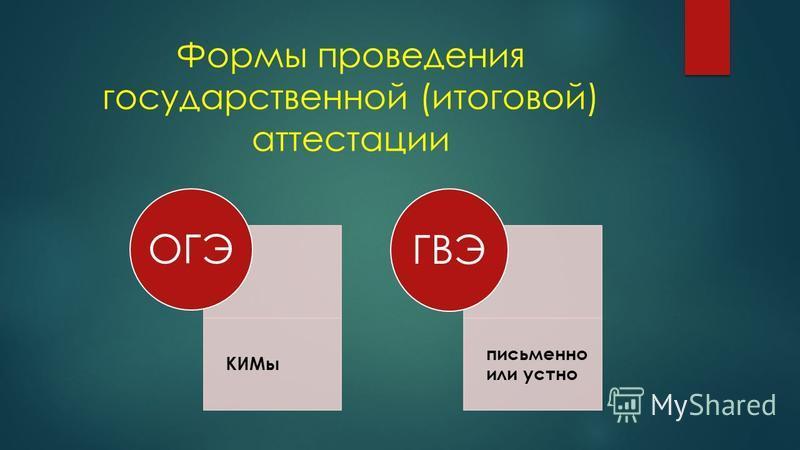 Формы проведения государственной (итоговой) аттестации КИМы ОГЭ письменно или устно ГВЭ