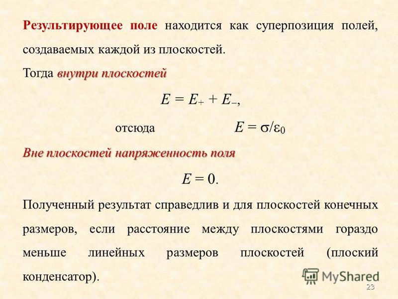 Результирующее поле находится как суперпозиция полей, создаваемых каждой из плоскостей. внутри плоскостей Тогда внутри плоскостей Е = Е + + Е, отсюда Е = / 0 Вне плоскостей напряженность поля Е = 0. Полученный результат справедлив и для плоскостей ко