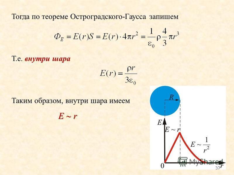 Тогда по теореме Остроградского-Гаусса запишем Т.е. внутри шара Таким образом, внутри шара имеем Е r 37