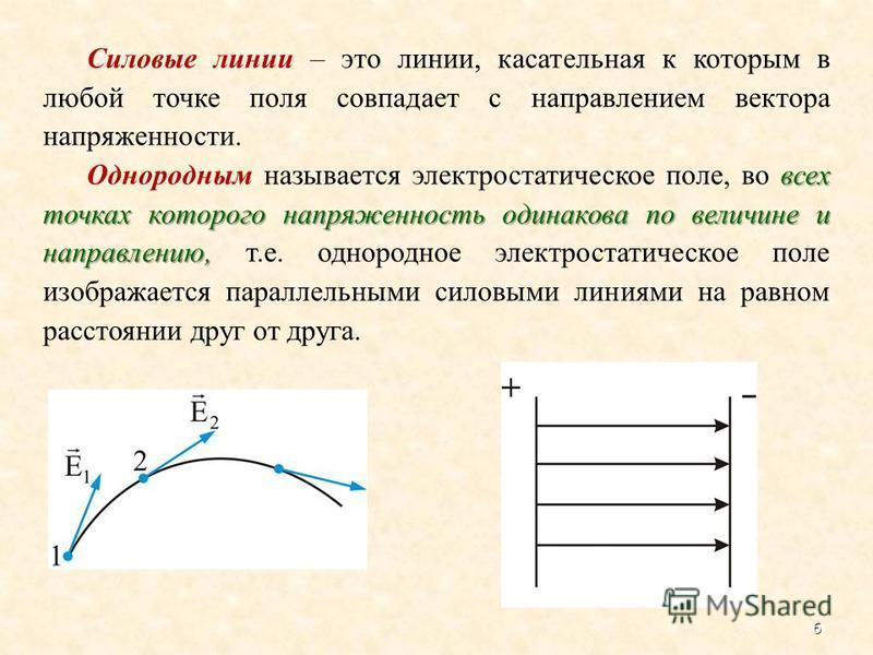 Силовые линии – это линии, касательная к которым в любой точке поля совпадает с направлением вектора напряженности. всех точках которого напряженность одинакова по величине и направлению, Однородным называется электростатическое поле, во всех точках