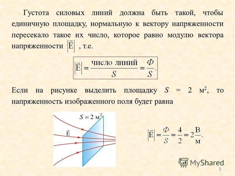 Густота силовых линий должна быть такой, чтобы единичную площадку, нормальную к вектору напряженности пересекало такое их число, которое равно модулю вектора напряженности, т.е. Если на рисунке выделить площадку S = 2 м 2, то напряженность изображенн