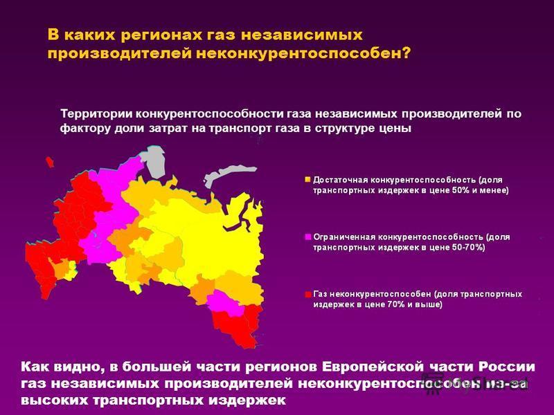 В каких регионах газ независимых производителей неконкурентоспособен? Территории конкурентоспособности газа независимых производителей по фактору доли затрат на транспорт газа в структуре цены Как видно, в большей части регионов Европейской части Рос