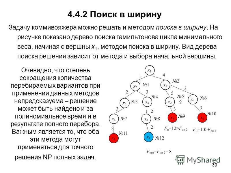 39 4.4.2 Поиск в ширину Задачу коммивояжера можно решать и методом поиска в ширину. На рисунке показано дерево поиска гамильтонова цикла минимального веса, начиная с вершны х 1, методом поиска в ширину. Вид дерева поиска решения зависит от метода и в