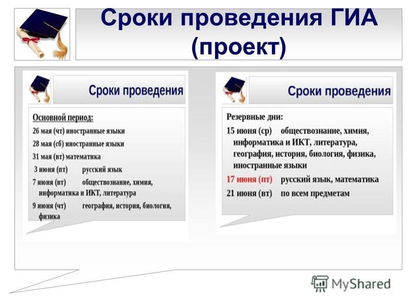 Сроки проведения ГИА (проект)