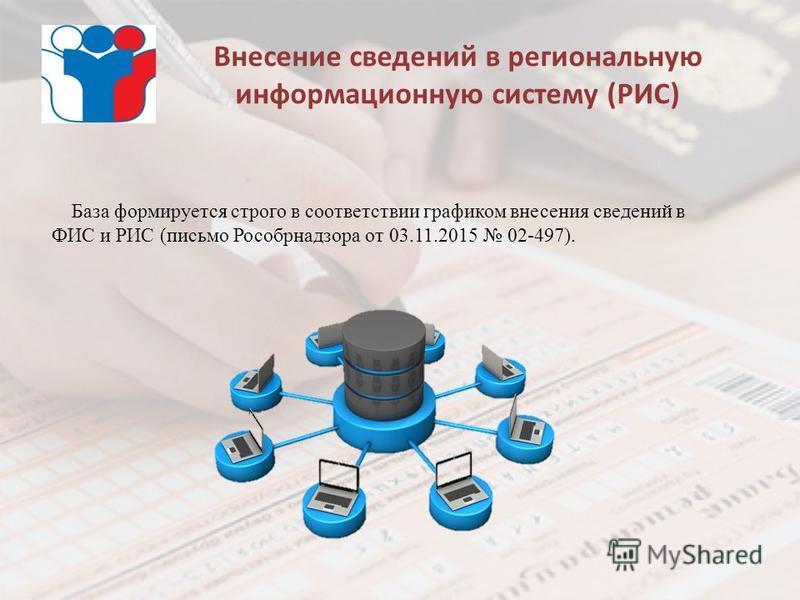 Внесение сведений в региональную информационную систему (РИС) База формируется строго в соответствии графиком внесения сведений в ФИС и РИС (письмо Рособрнадзора от 03.11.2015 02-497).