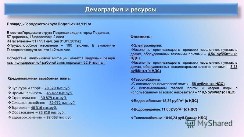 Площадь Городского округа Подольск 33,911 га. В состав Городского округа Подольск входят: город Подольск, 57 деревень, 16 поселков и 2 села Население – 317 551 чел. (на 01.01.2015 г.) Трудоспособное население – 190 тыс.чел. В экономике Городского окр
