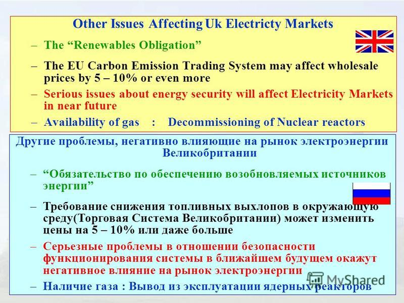 Other Issues Affecting Uk Electricty Markets –The Renewables Obligation –The EU Carbon Emission Trading System may affect wholesale prices by 5 – 10% or even more –Serious issues about energy security will affect Electricity Markets in near future –A
