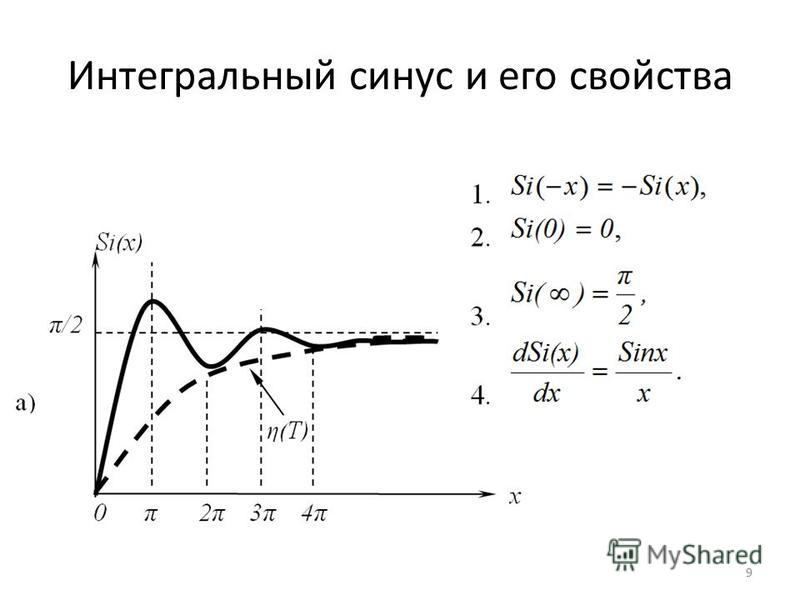 Интегральный синус и его свойства 9