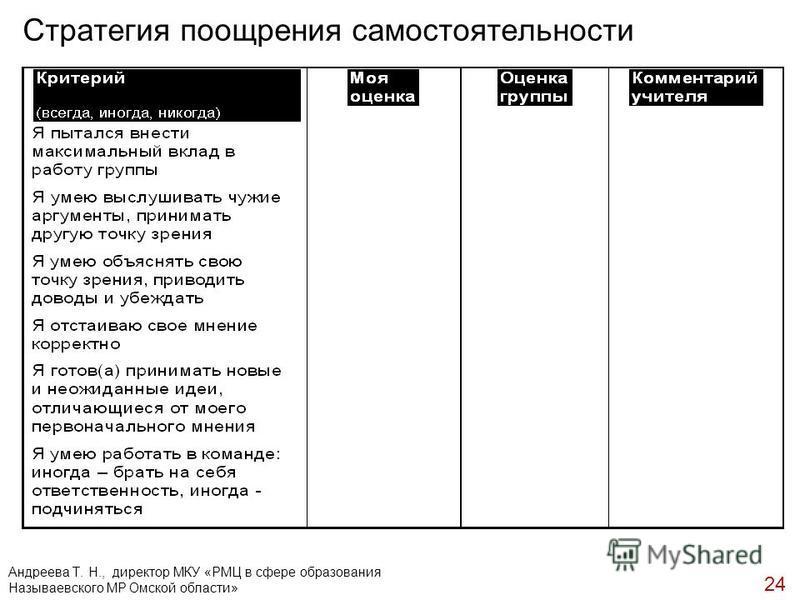 Стратегия поощрения самостоятельности 24 Андреева Т. Н., директор МКУ «РМЦ в сфере образования Называевского МР Омской области»