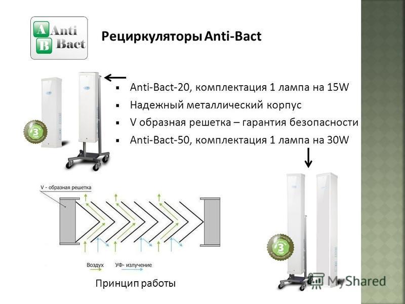Рециркуляторы Anti-Bact Anti-Bact-20, комплектация 1 лампа на 15W Надежный металлический корпус V образная решетка – гарантия безопасности Anti-Bact-50, комплектация 1 лампа на 30W Принцип работы