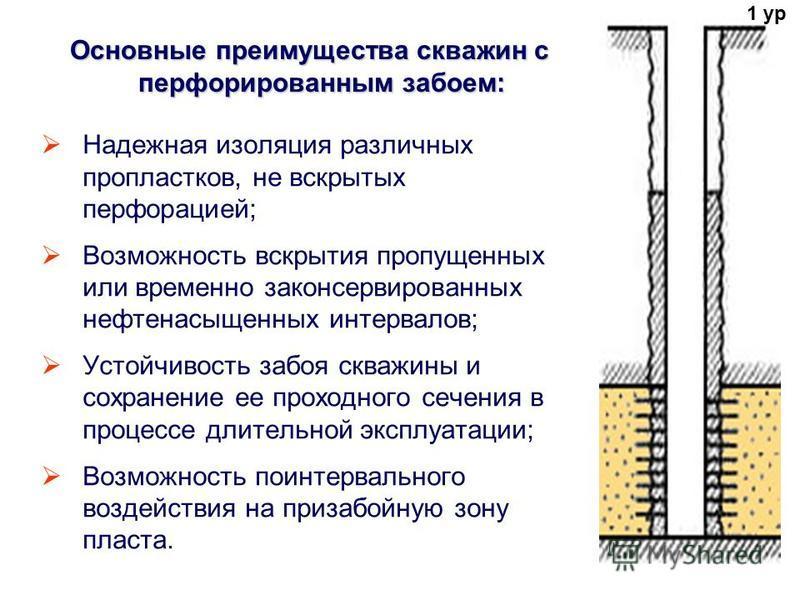 Надежная изоляция различных пропластков, не вскрытых перфорацией; Возможность вскрытия пропущенных или временно законсервированных нефтинасыщенных интервалов; Устойчивость забоя скважины и сохранение ее проходного сечения в процессе длительной эксплу