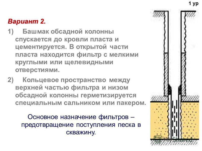 Вариант 2. 1) Башмак обсадной колонны спускается до кровли пласта и цементируется. В открытой части пласта находится фильтр с мелкими круглыми или щелевидными отверстиями. 2) Кольцевое пространство между верхней частью фильтра и низом обсадной колонн