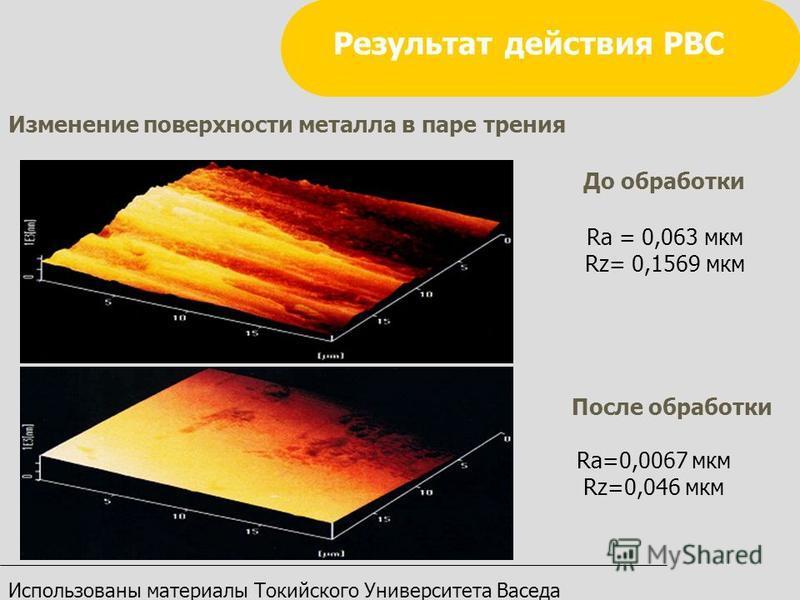 Использованы материалы Токийского Университета Васеда До обработки После обработки Изменение поверхности металла в паре трения Результат действия РВС Ra = 0,063 мкм Rz= 0,1569 мкм Ra=0,0067 мкм Rz=0,046 мкм
