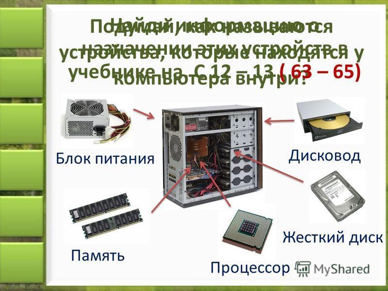 Подумай, как называются устройства, которые находятся у компьютера внутри? Процессор Память Дисковод Блок питания Жесткий диск Найди информацию о назначении этих устройств в учебнике на. С 12 – 13 ( 63 – 65)